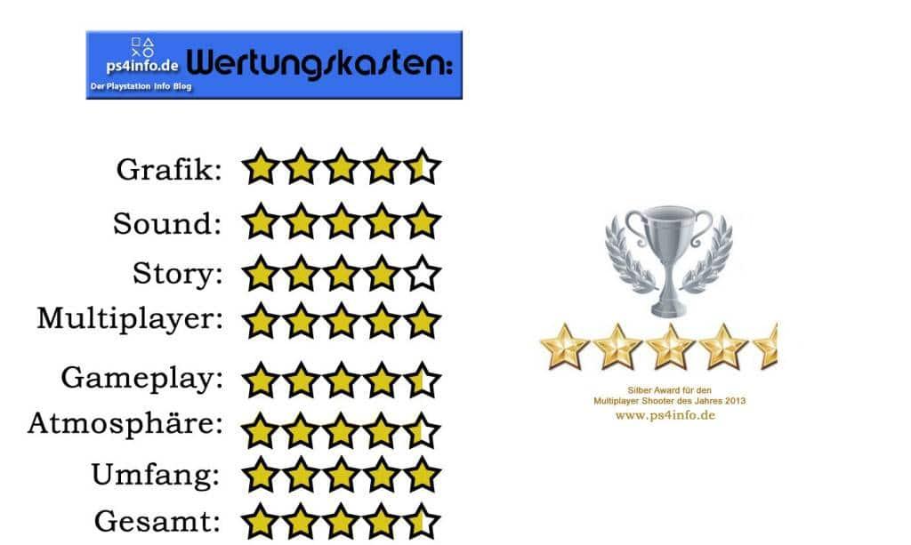 bf4 bewertung Kopie