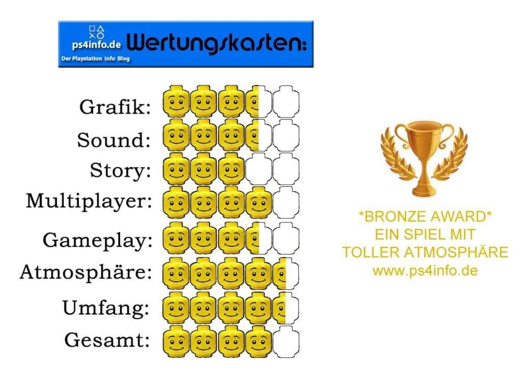 LEGO_marvel_wertungskasten_ps4 Kopie