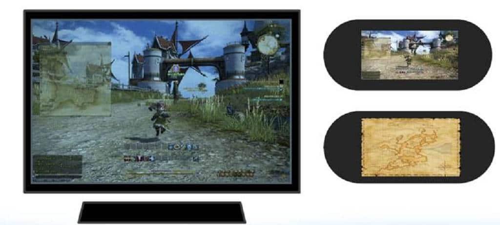 Remote Play und Zweitbildschirm mit PS4 2
