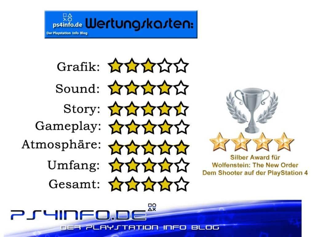 Wolfenstein bewertung