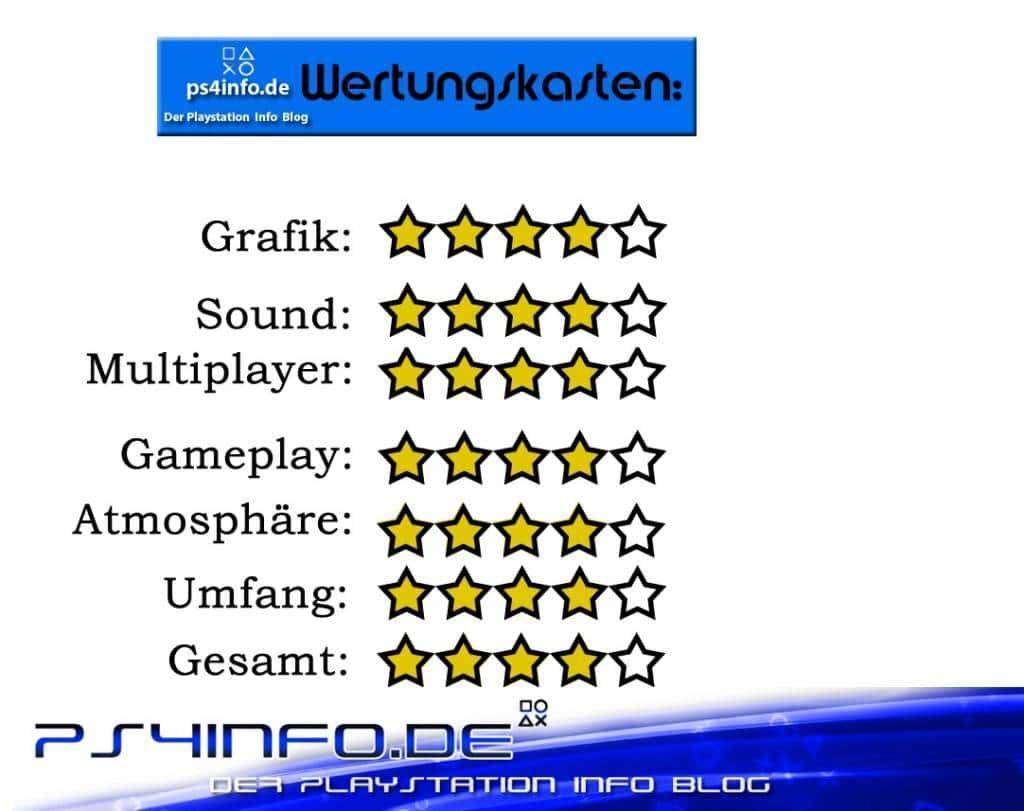 nba review