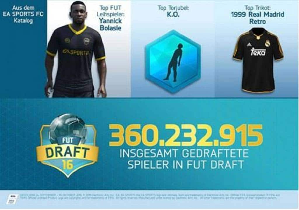FIFA 16 Stat 1