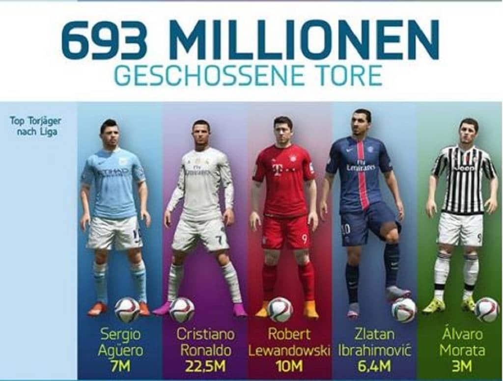 FIFA 16 Stat 3