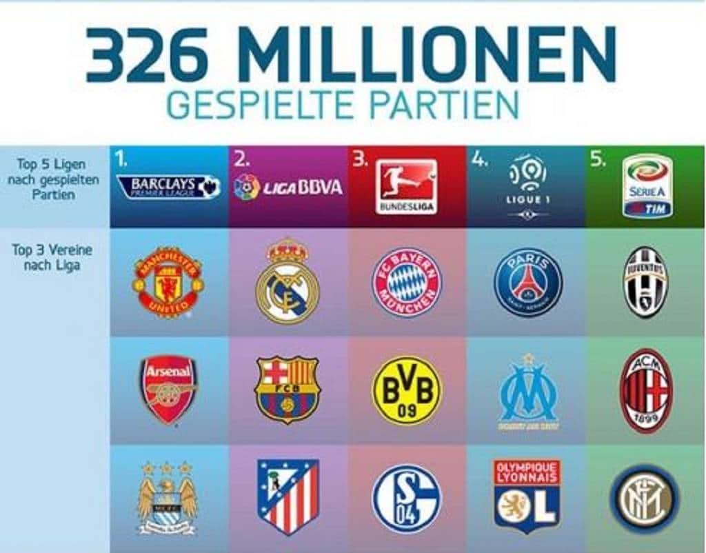 FIFA 16 Stat 4