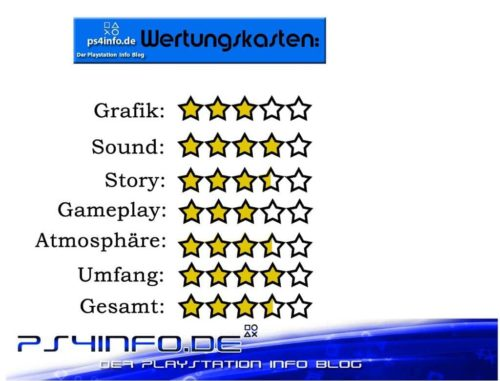fallout 4 review bewertung