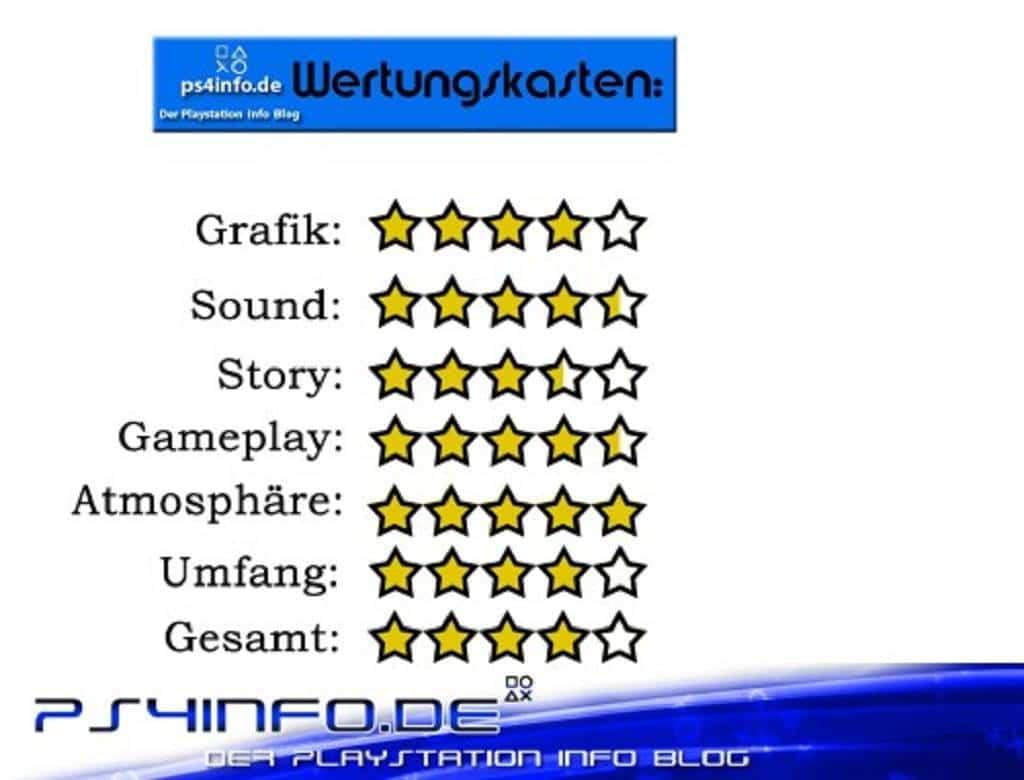 Dark Souls 3 Wertungskasten PS4 TEST