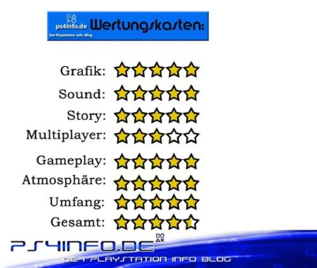 Uncharted 4 Wertungskasten