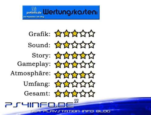Wertungskasten INSIDE Review