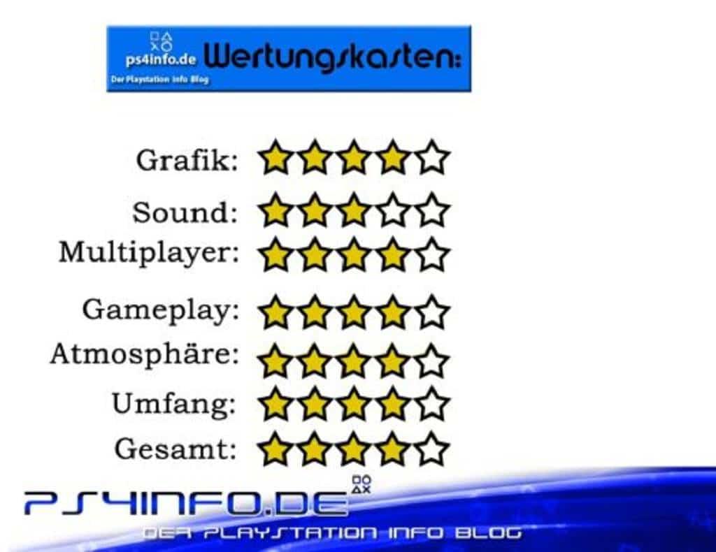 Wertungskasten Worms WMD Review