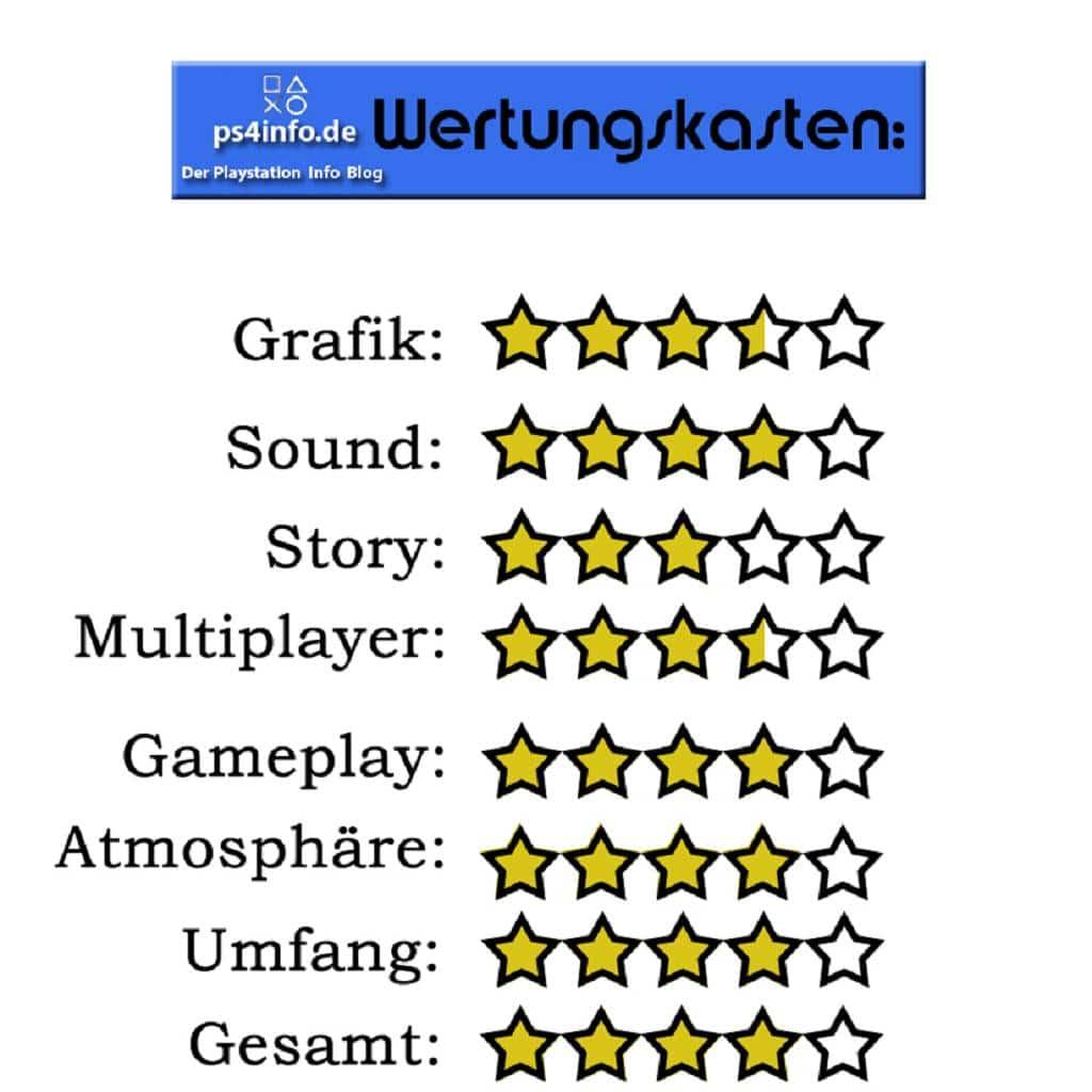 fifa-17-bewertung