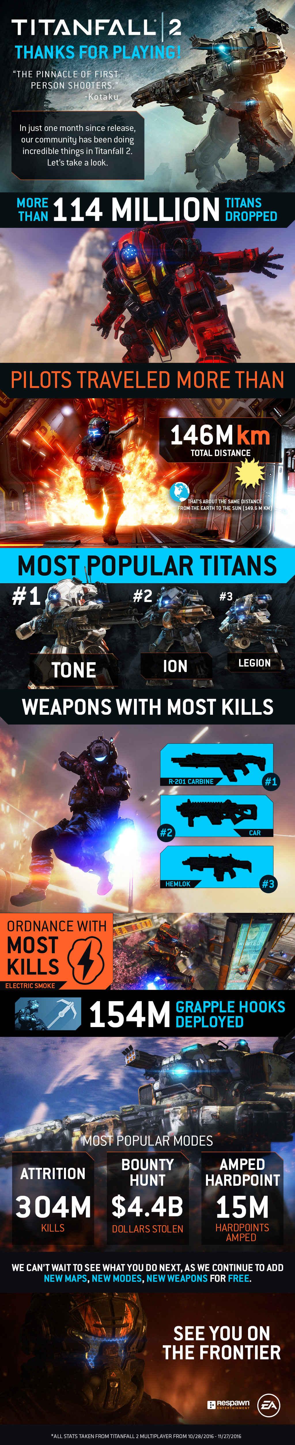 titanfall_2_infografik