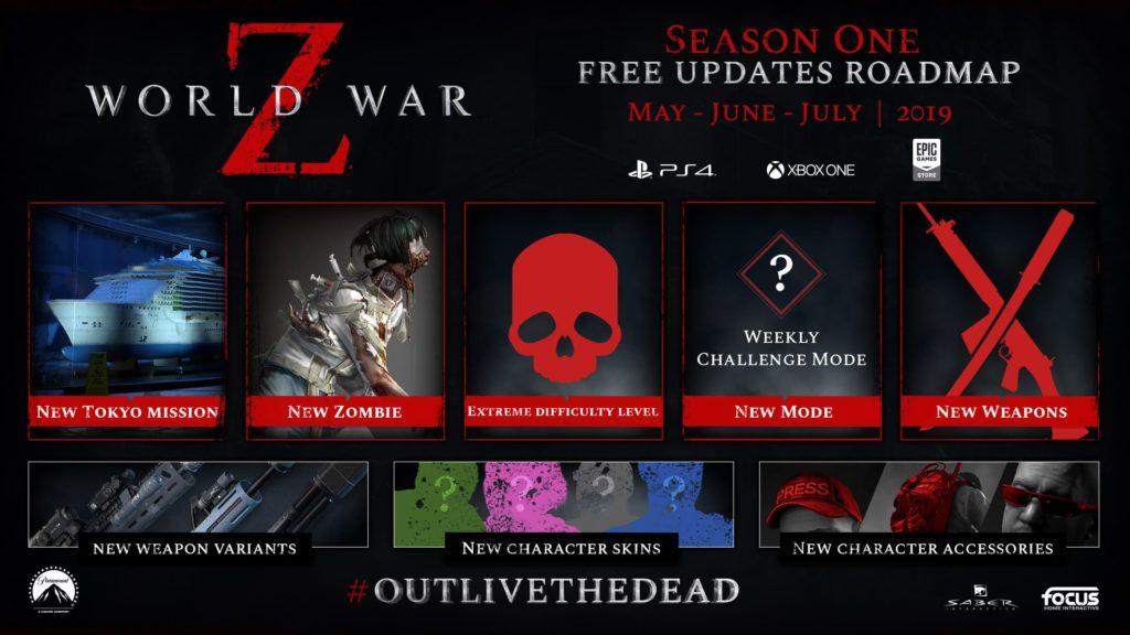 Die Entwickler von World War Z haben eine Roadmap für die weiteren Inhalte veröffentlicht, die in den kommenden Monaten erscheinen sollen.