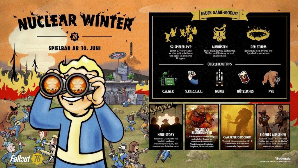Trotz Kritik nach der Ankündigung auf der E3 erfreut sich der neue Battle Royale Modus von Fallout 76 einer großen Beliebtheit.