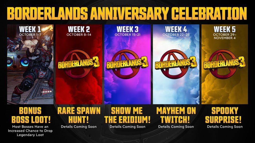Die Borderlands Reihe wird 10 Jahre alt und zur Feier des Tages gibt es besondere Bonus-Events im aktuellen Teil Borderlands 3.