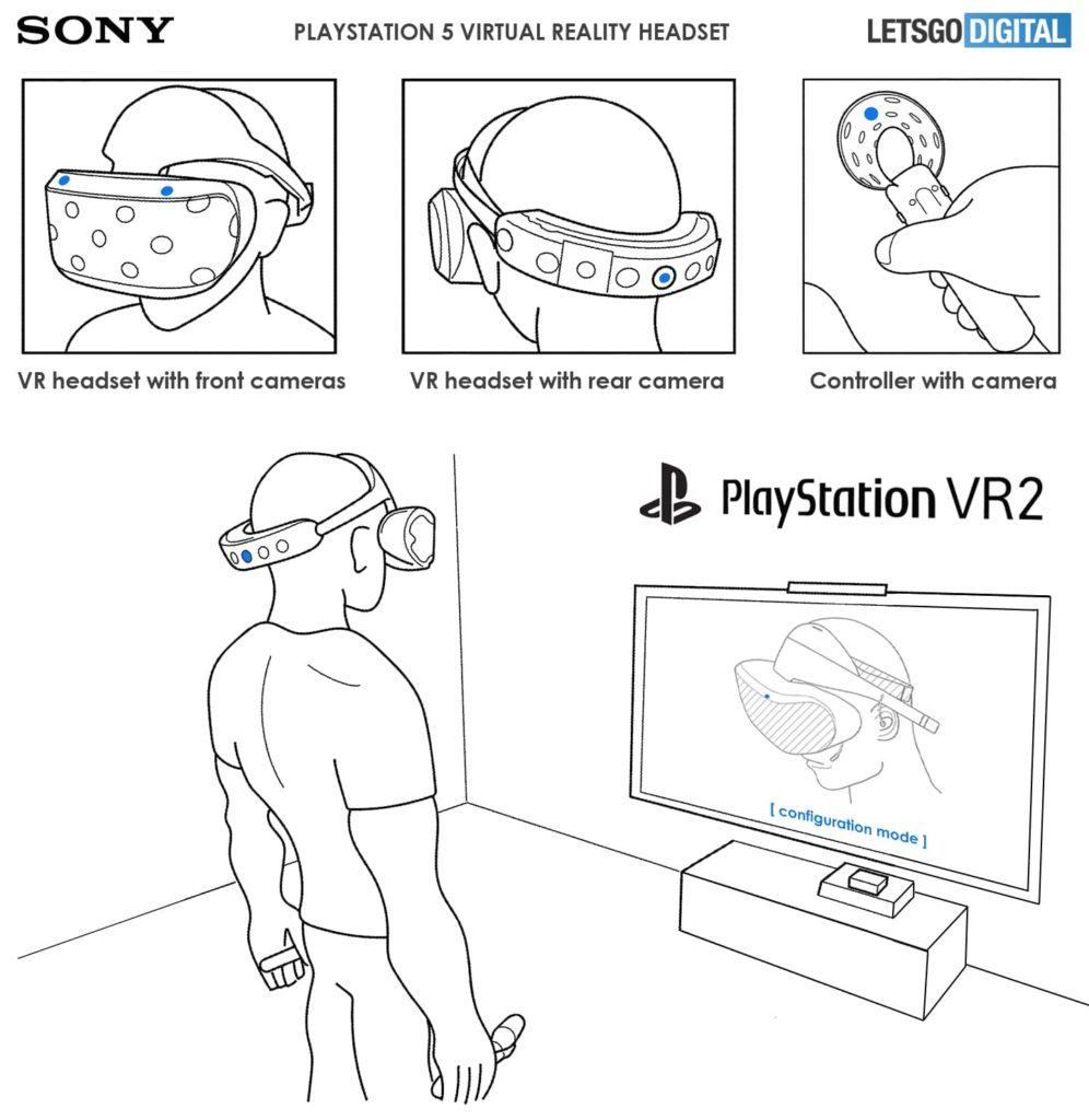 Einem neuen Patent zufolge könnte die PSVR 2 über gleich zwei Kameras am VR-Headset verfügen. Wir verraten euch alle Einzelheiten.